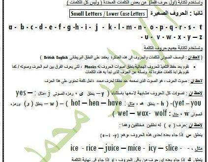 مذكرة تأسيس للطلاب فى القراءة و الاملاء باللغة الانجليزية | بلبل انقلش